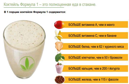 программа похудения с коктейлем формула 1