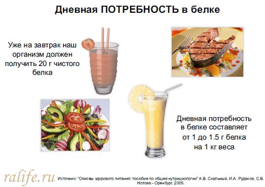 протеиновое питание формула 3 гербалайф