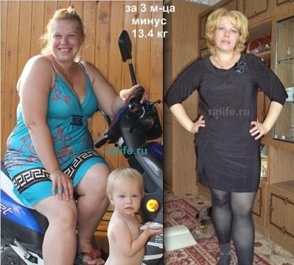снижение веса с Гербалайф в Иваново
