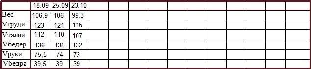 таблица ирина