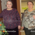 Как похудеть на 11 кг за 2 месяца