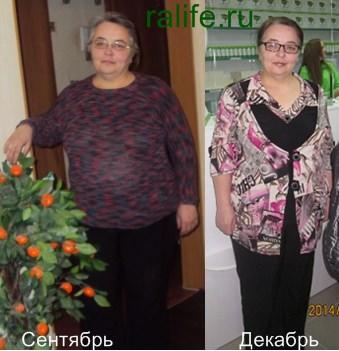 Белковая диета отзывы и результаты.