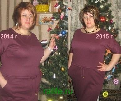 Диета Минус 60: отзывы похудевших с фото до и после