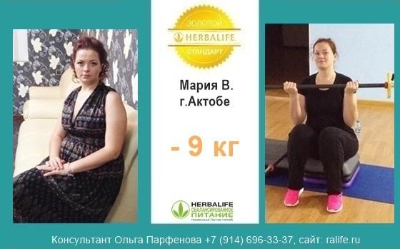 формула похудения