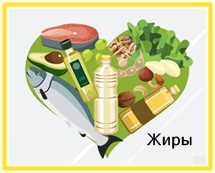 норма потребления жиров