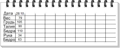 таблица измерений веса 4