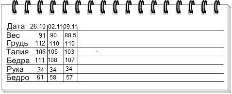таблица измерений веса 11