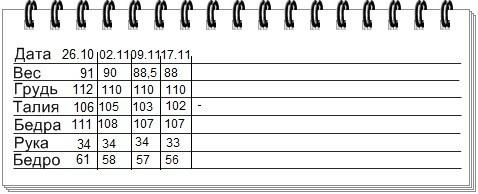таблица измерений веса -16