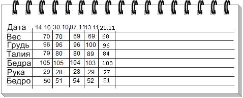 таблица измерений вес-17