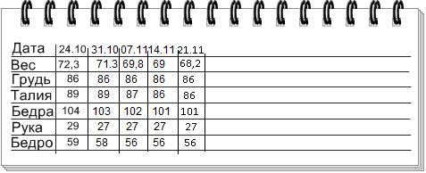 таблица измерений веса-18