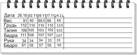 таблица измерений веса-19