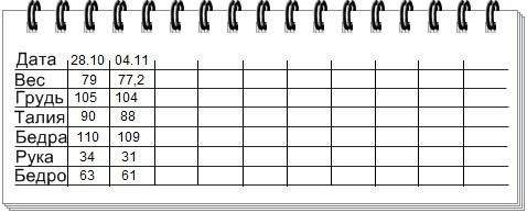таблица измерений веса 9