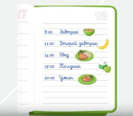 план правильного питания для похудения не дорогой