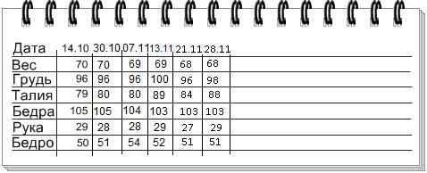таблица измерений веса-20