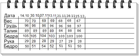 таблица измерений веса-21