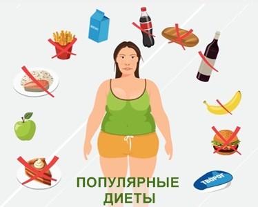 Популярные диеты для похудения, и как похудеть без вреда для здоровья