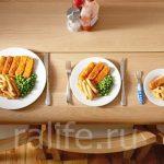 Размер тарелки для похудения