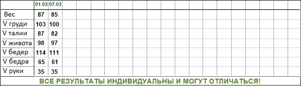 Таблица учета для похудения