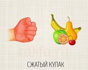 объем фруктов в порции