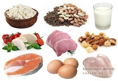 диета меню для похудения