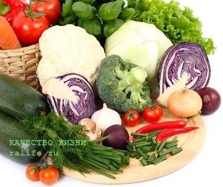 какие продукты на диете похудения