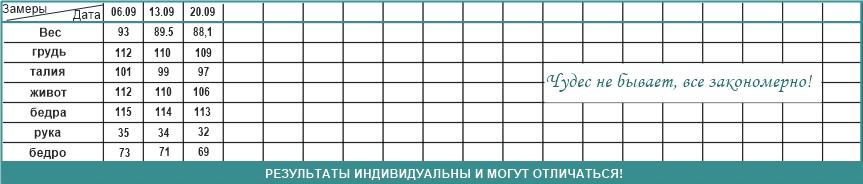 таблица измерений 2 Юлии Богомягковой