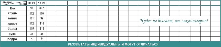 таблица измерений Юли Богомягковой