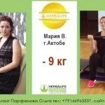 Формула успешного похудения