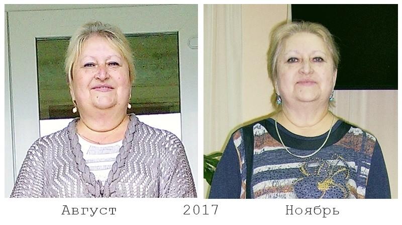 контроль снижения веса