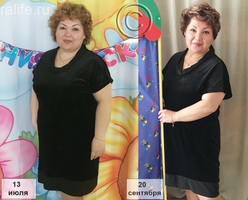 результаты похудения с фото до и после