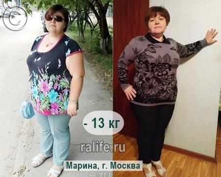 Реальные дневники похудения