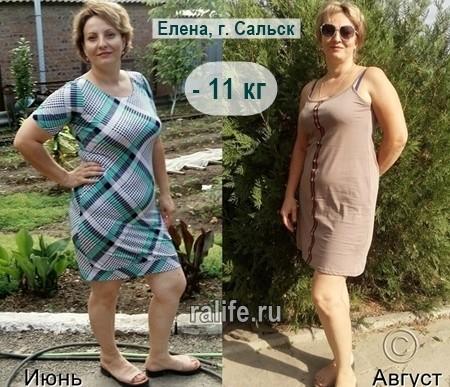 история похудения с фото Сальск
