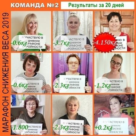 марафон похудения отзывы в Краснодаре