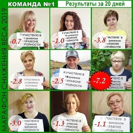 марафон похудения отзывы в Москве