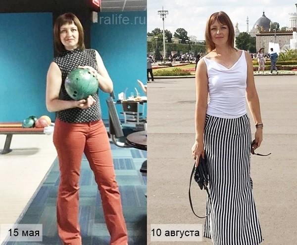 быстрые результаты в похудении