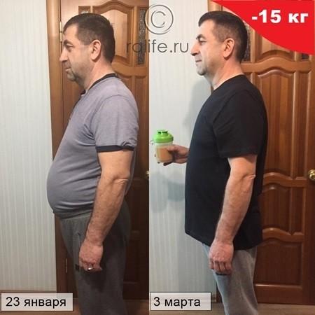 похудеть на 15 кг и убрать живот