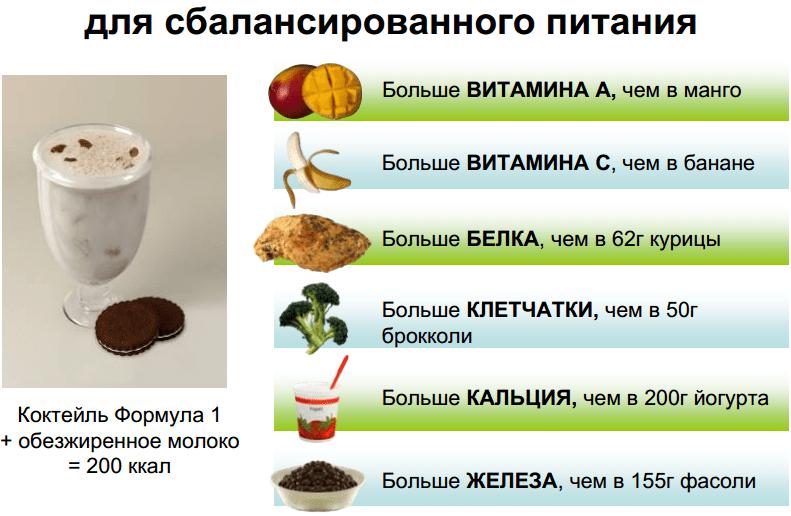 Протеиновый коктейль.