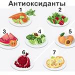 Антиоксиданты в продуктах питания — видео