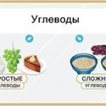 Углеводы в питании человека — видео
