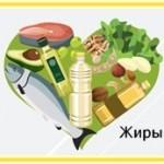 Норма потребления жиров — видео