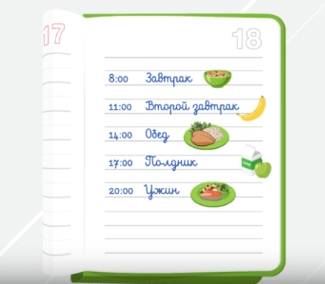 План правильного питания. Видео