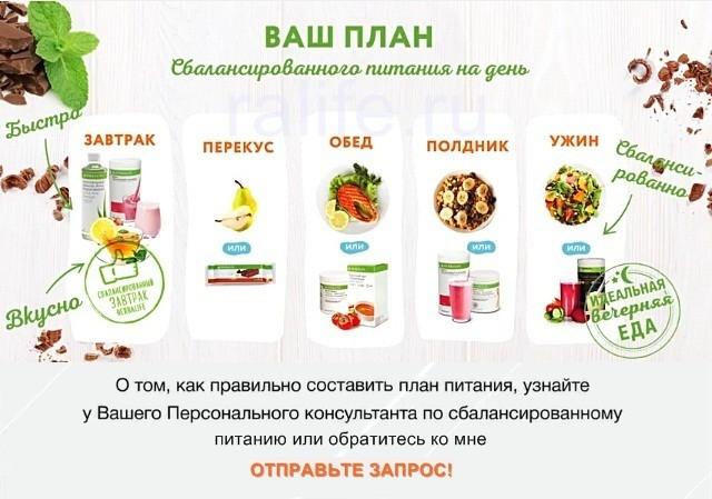 план правильного питания на неделю для похудения